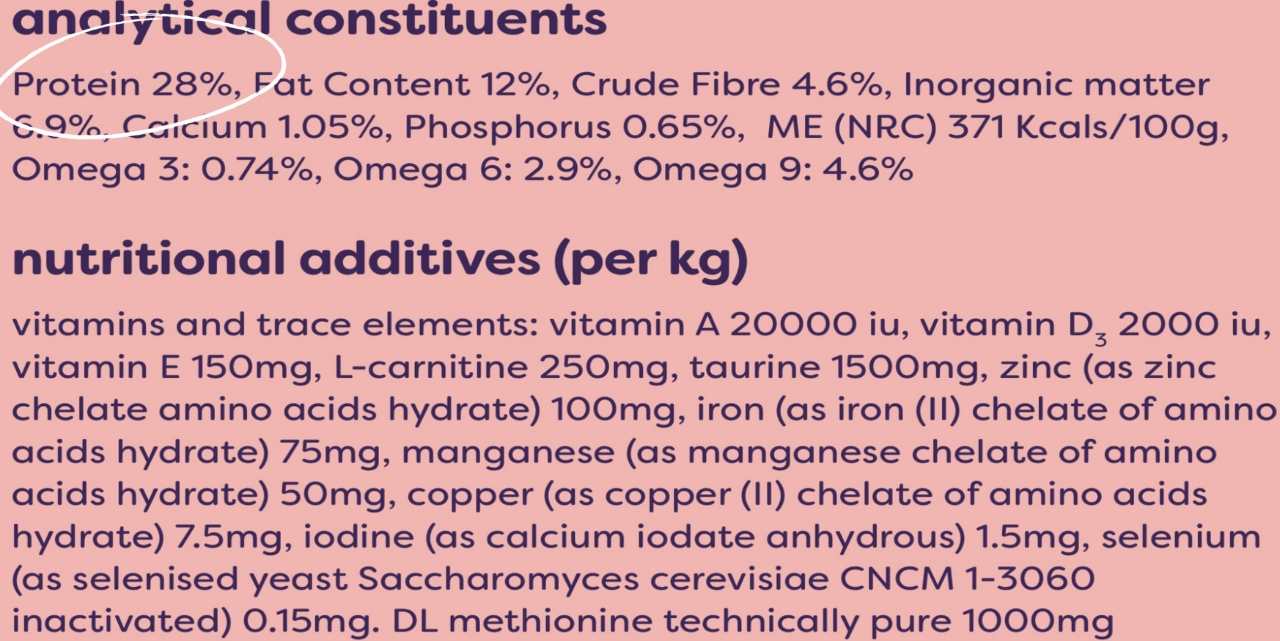 plant labs packaging showing protein content